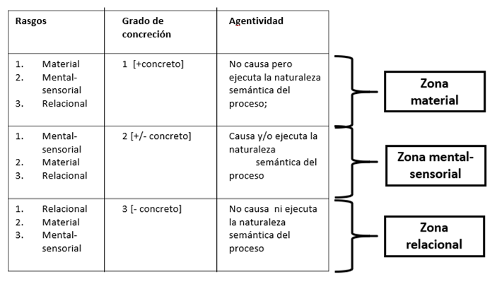 0718-0934-signos-54-105-214-gch4.png